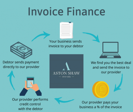 Aston Shaw invoice finance chart
